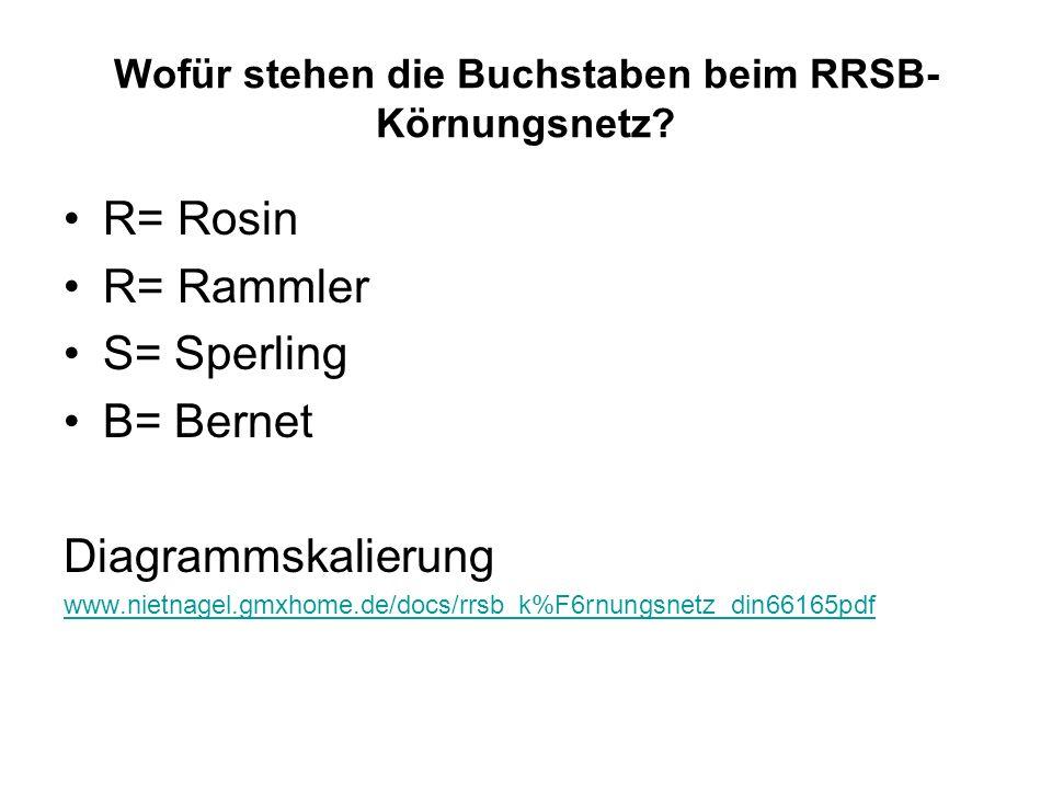 Wofür stehen die Buchstaben beim RRSB- Körnungsnetz? R= Rosin R= Rammler S= Sperling B= Bernet Diagrammskalierung www.nietnagel.gmxhome.de/docs/rrsb_k