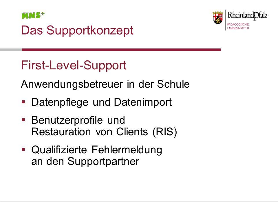 First-Level-Support Anwendungsbetreuer in der Schule Datenpflege und Datenimport Benutzerprofile und Restauration von Clients (RIS) Qualifizierte Fehl