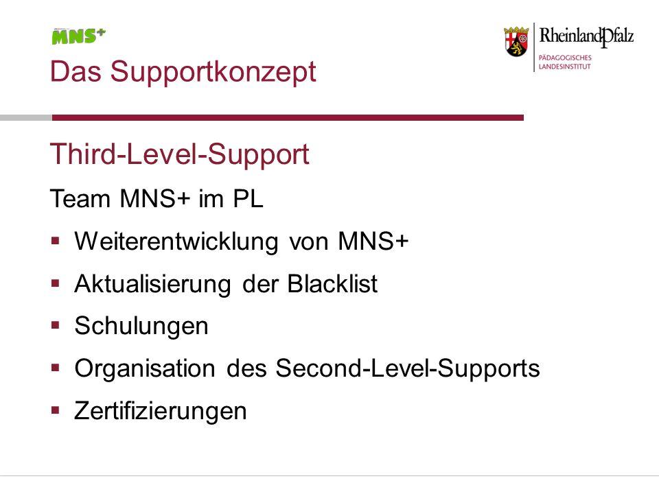 Third-Level-Support Team MNS+ im PL Weiterentwicklung von MNS+ Aktualisierung der Blacklist Schulungen Organisation des Second-Level-Supports Zertifiz