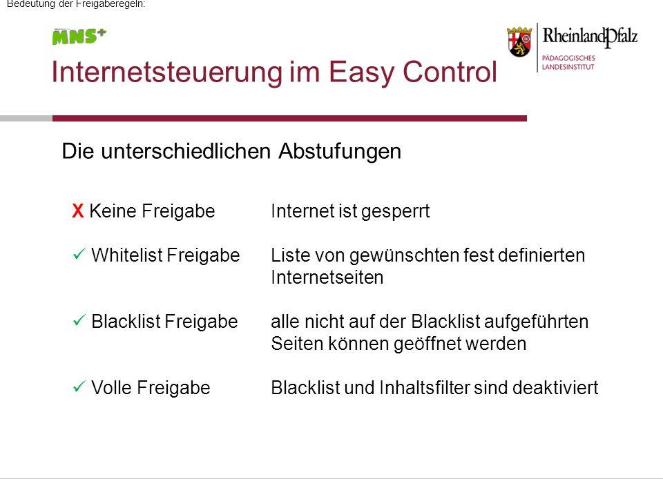Internetsteuerung im Easy Control Die unterschiedlichen Abstufungen Bedeutung der Freigaberegeln: X Keine FreigabeInternet ist gesperrt Whitelist Frei