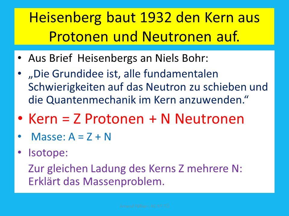 Entdeckung des Neutrons durch James Chadwick 1932 Amand Fäßlerr, RC RT-TÜ Chadwick Chadwick hat Rückstoß im Wasserstoffgas (von Protonen) untersucht u