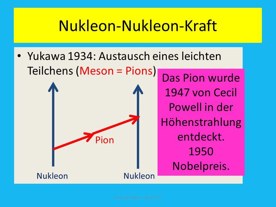 Heisenberg baut 1932 den Kern aus Protonen und Neutronen auf. Aus Brief Heisenbergs an Niels Bohr: Die Grundidee ist, alle fundamentalen Schwierigkeit