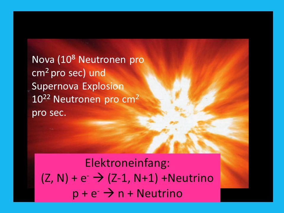 Nova (10 8 Neutronen pro cm 2 pro sec) und Supernova Explosion 10 22 Neutronen pro cm 2 pro sec.