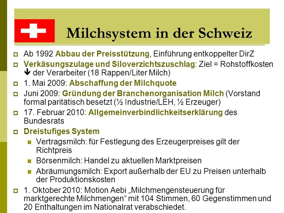 Milchsystem in der Schweiz Ab 1992 Abbau der Preisstützung, Einführung entkoppelter DirZ Verkäsungszulage und Siloverzichtszuschlag: Ziel = Rohstoffko