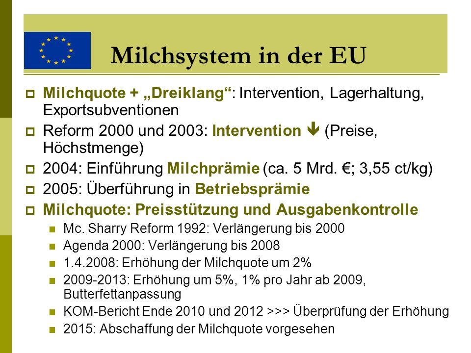 Milchsystem in der EU Milchquote + Dreiklang: Intervention, Lagerhaltung, Exportsubventionen Reform 2000 und 2003: Intervention (Preise, Höchstmenge)