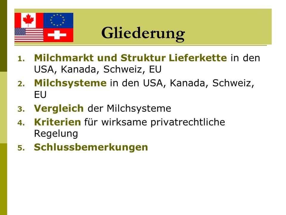 Gliederung 1. Milchmarkt und Struktur Lieferkette in den USA, Kanada, Schweiz, EU 2. Milchsysteme in den USA, Kanada, Schweiz, EU 3. Vergleich der Mil