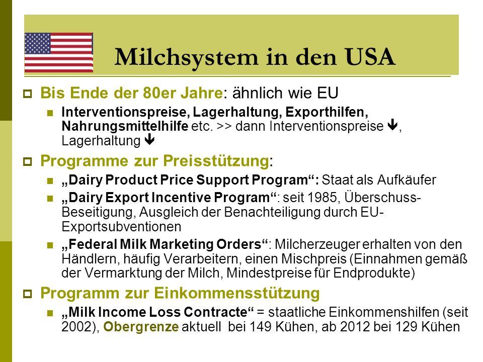 Milchsystem in den USA Bis Ende der 80er Jahre: ähnlich wie EU Interventionspreise, Lagerhaltung, Exporthilfen, Nahrungsmittelhilfe etc. >> dann Inter