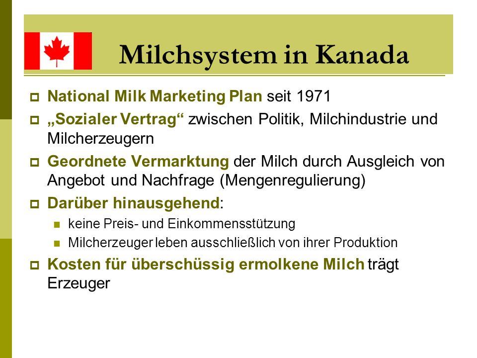 Milchsystem in Kanada National Milk Marketing Plan seit 1971 Sozialer Vertrag zwischen Politik, Milchindustrie und Milcherzeugern Geordnete Vermarktun