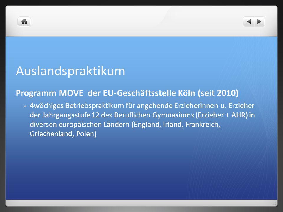 Auslandspraktikum Programm MOVE der EU-Geschäftsstelle Köln (seit 2010) 4wöchiges Betriebspraktikum für angehende Erzieherinnen u. Erzieher der Jahrga