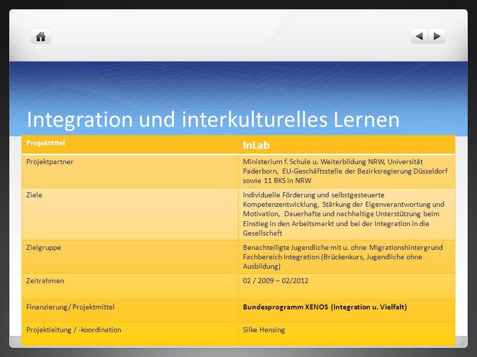 Integration und interkulturelles Lernen Projekttitel InLab ProjektpartnerMinisterium f. Schule u. Weiterbildung NRW, Universität Paderborn, EU-Geschäf