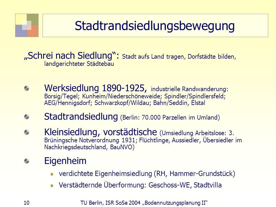 10 TU Berlin, ISR SoSe 2004 Bodennutzungsplanung II Stadtrandsiedlungsbewegung Schrei nach Siedlung: Stadt aufs Land tragen, Dorfstädte bilden, landge