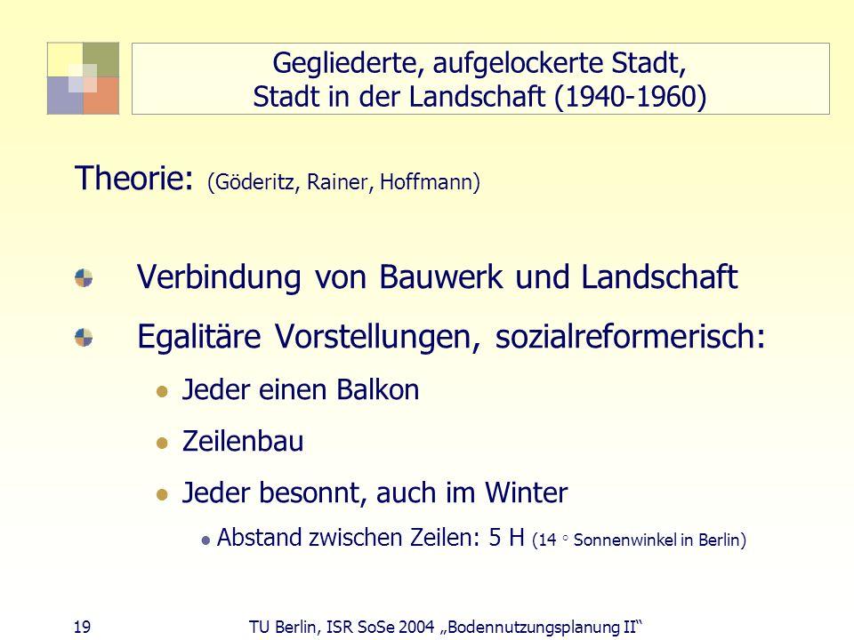 19 TU Berlin, ISR SoSe 2004 Bodennutzungsplanung II Gegliederte, aufgelockerte Stadt, Stadt in der Landschaft (1940-1960) Theorie: (Göderitz, Rainer,