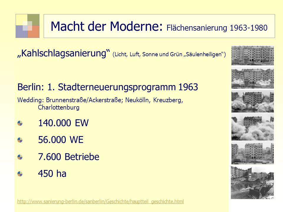28 TU Berlin, ISR SoSe 2004 Bodennutzungsplanung II Macht der Moderne: Flächensanierung 1963-1980 Kahlschlagsanierung (Licht, Luft, Sonne und Grün Säu