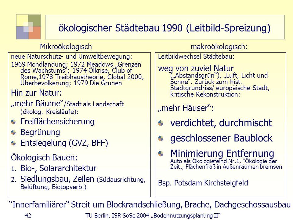 42 TU Berlin, ISR SoSe 2004 Bodennutzungsplanung II ökologischer Städtebau 1990 (Leitbild-Spreizung) neue Naturschutz- und Umweltbewegung: 1969 Mondla
