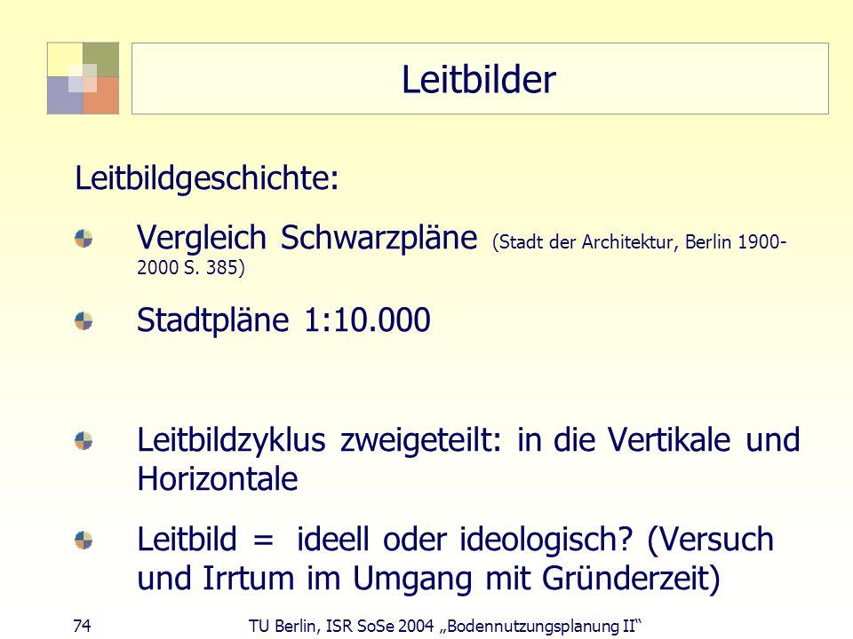74 TU Berlin, ISR SoSe 2004 Bodennutzungsplanung II Leitbilder Leitbildgeschichte: Vergleich Schwarzpläne (Stadt der Architektur, Berlin 1900- 2000 S.