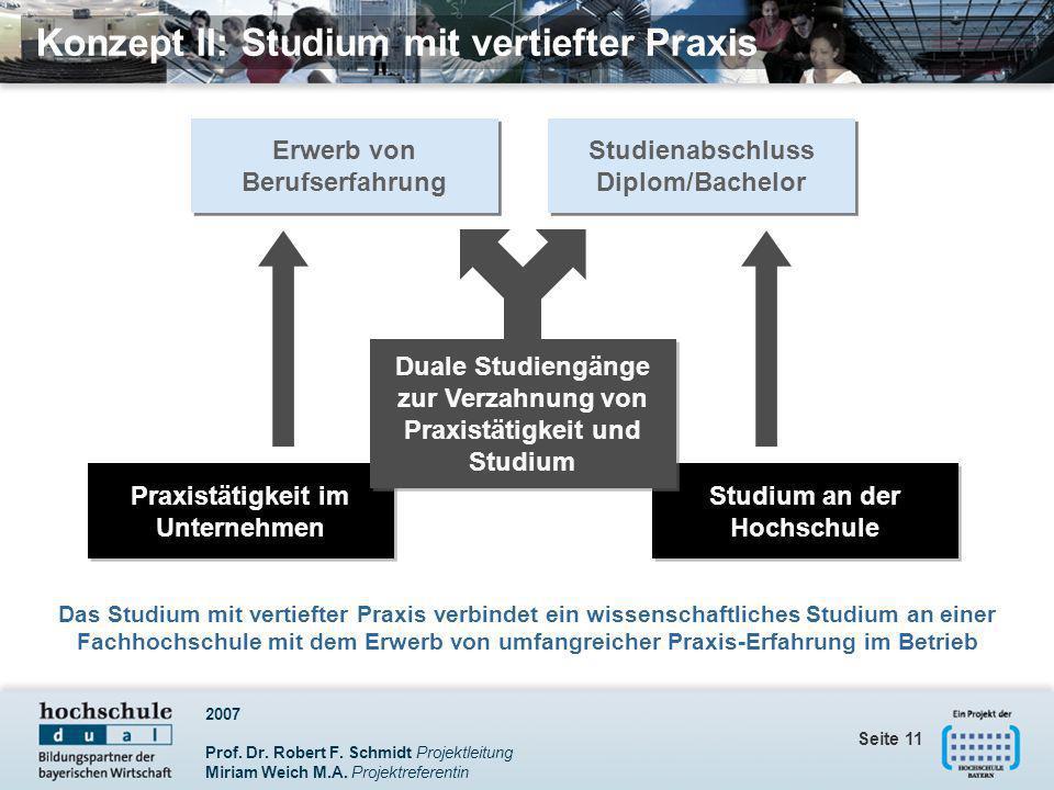 2007 Prof. Dr. Robert F. Schmidt Projektleitung Miriam Weich M.A. Projektreferentin Seite 11 Erwerb von Berufserfahrung Studienabschluss Diplom/Bachel