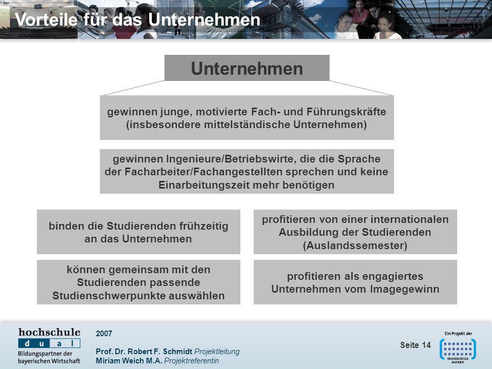 2007 Prof. Dr. Robert F. Schmidt Projektleitung Miriam Weich M.A. Projektreferentin Seite 14 Vorteile für das Unternehmen gewinnen junge, motivierte F