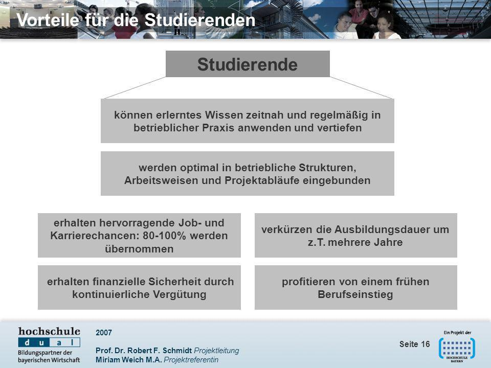 2007 Prof. Dr. Robert F. Schmidt Projektleitung Miriam Weich M.A. Projektreferentin Seite 16 Vorteile für die Studierenden können erlerntes Wissen zei