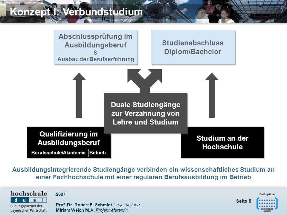 2007 Prof. Dr. Robert F. Schmidt Projektleitung Miriam Weich M.A. Projektreferentin Seite 8 Qualifizierung im Ausbildungsberuf Berufsschule/Akademie B