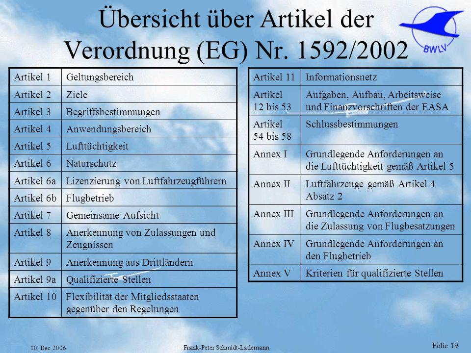 Folie 19 10. Dec 2006 Frank-Peter Schmidt-Lademann Übersicht über Artikel der Verordnung (EG) Nr. 1592/2002 Artikel 1Geltungsbereich Artikel 2Ziele Ar