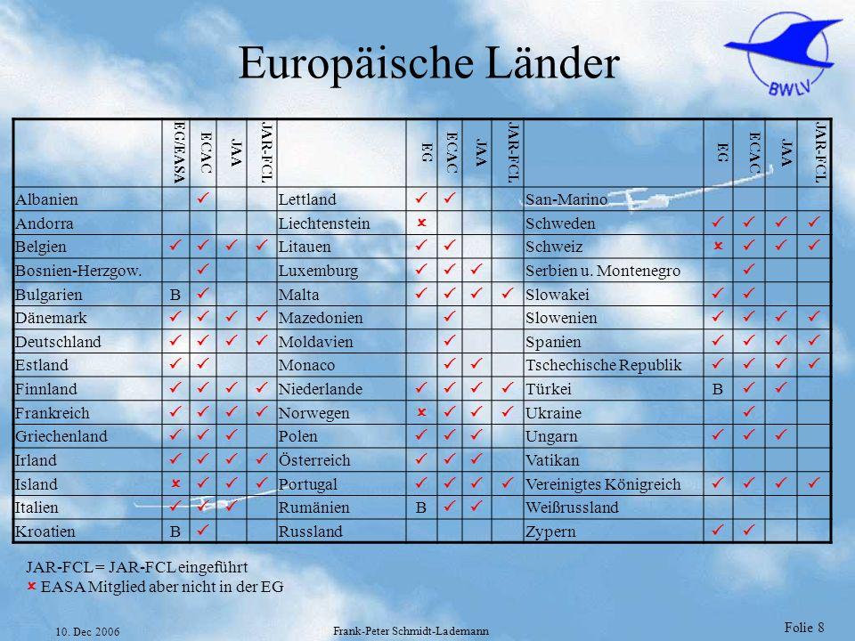 Folie 19 10.Dec 2006 Frank-Peter Schmidt-Lademann Übersicht über Artikel der Verordnung (EG) Nr.