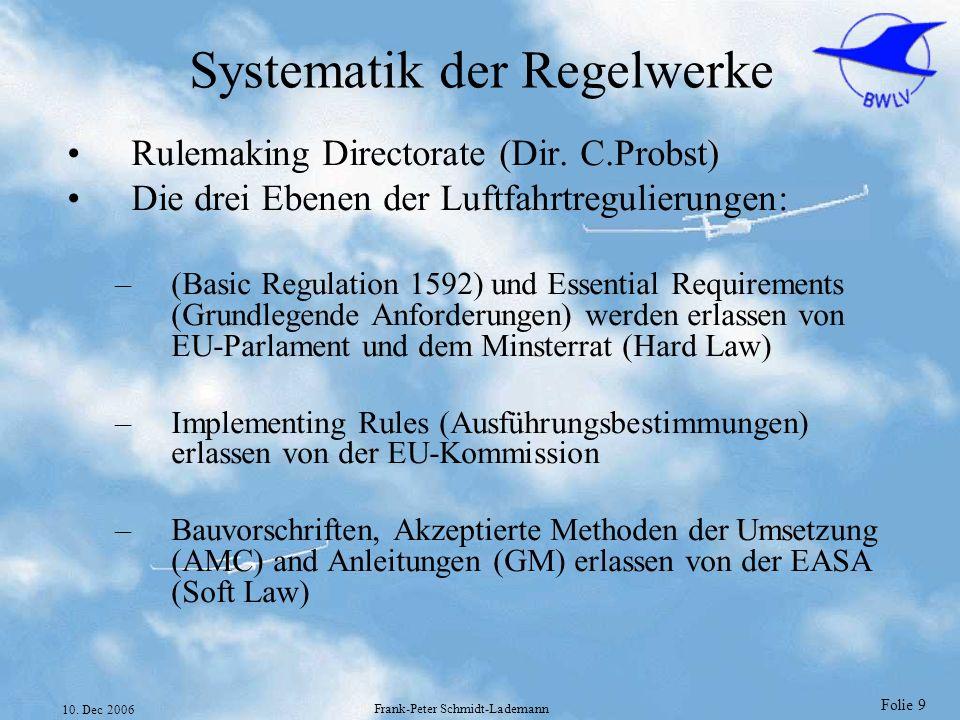 Folie 9 10. Dec 2006 Frank-Peter Schmidt-Lademann Systematik der Regelwerke Rulemaking Directorate (Dir. C.Probst) Die drei Ebenen der Luftfahrtreguli