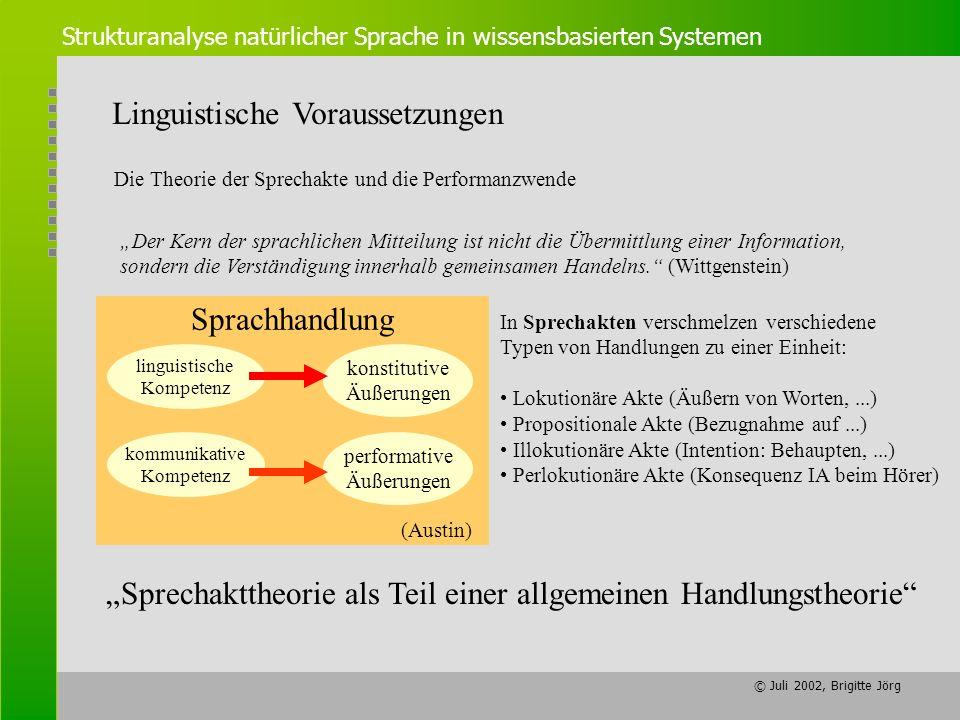 © Juli 2002, Brigitte Jörg Strukturanalyse natürlicher Sprache in wissensbasierten Systemen Linguistische Voraussetzungen Die Theorie der Sprechakte u