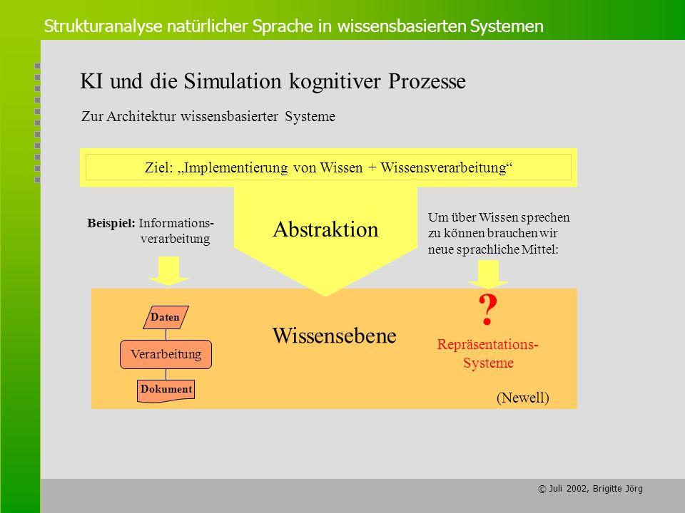 © Juli 2002, Brigitte Jörg Strukturanalyse natürlicher Sprache in wissensbasierten Systemen KI und die Simulation kognitiver Prozesse Zur Architektur
