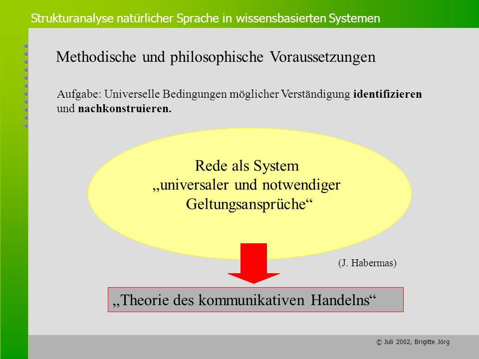 © Juli 2002, Brigitte Jörg Strukturanalyse natürlicher Sprache in wissensbasierten Systemen Methodische und philosophische Voraussetzungen Aufgabe: Un