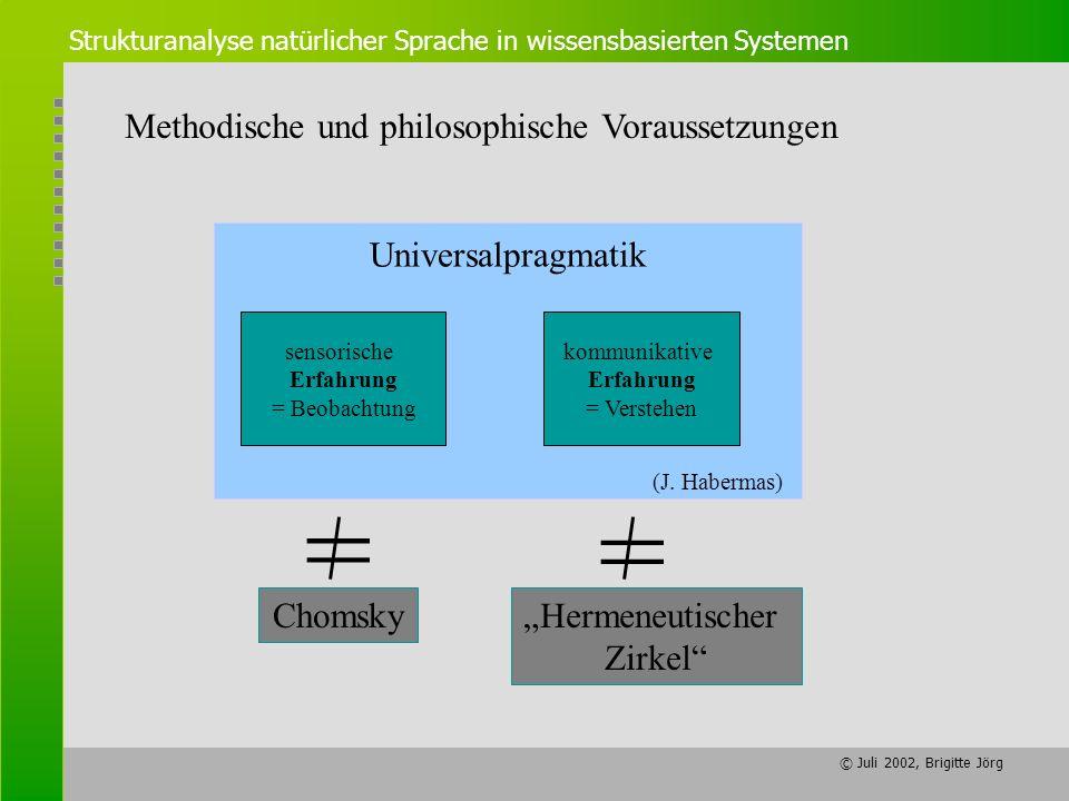 © Juli 2002, Brigitte Jörg Strukturanalyse natürlicher Sprache in wissensbasierten Systemen Universalpragmatik kommunikative Erfahrung = Verstehen Met