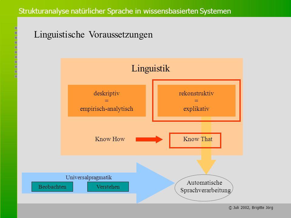 © Juli 2002, Brigitte Jörg Strukturanalyse natürlicher Sprache in wissensbasierten Systemen Linguistische Voraussetzungen deskriptiv = empirisch-analy
