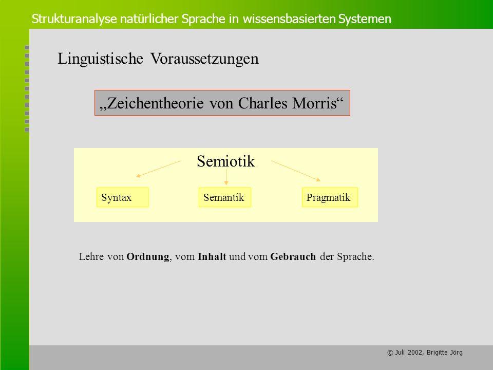 © Juli 2002, Brigitte Jörg Strukturanalyse natürlicher Sprache in wissensbasierten Systemen Linguistische Voraussetzungen Zeichentheorie von Charles M
