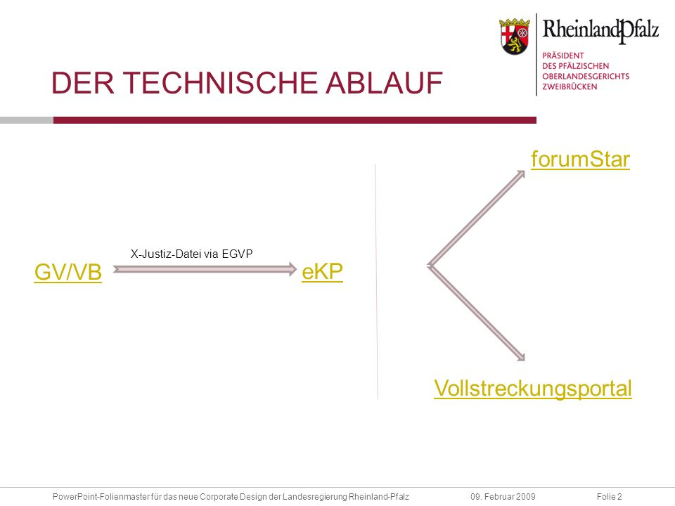 Folie 3PowerPoint-Folienmaster für das neue Corporate Design der Landesregierung Rheinland-Pfalz09.