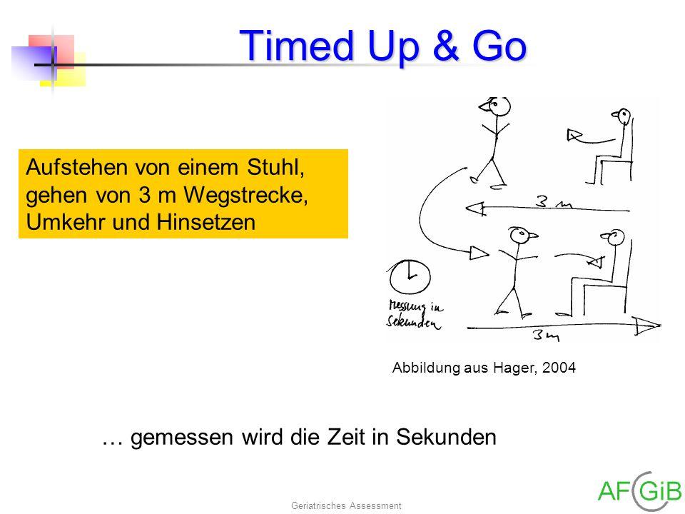 Geriatrisches Assessment Timed Up & Go Aufstehen von einem Stuhl, gehen von 3 m Wegstrecke, Umkehr und Hinsetzen Abbildung aus Hager, 2004 … gemessen
