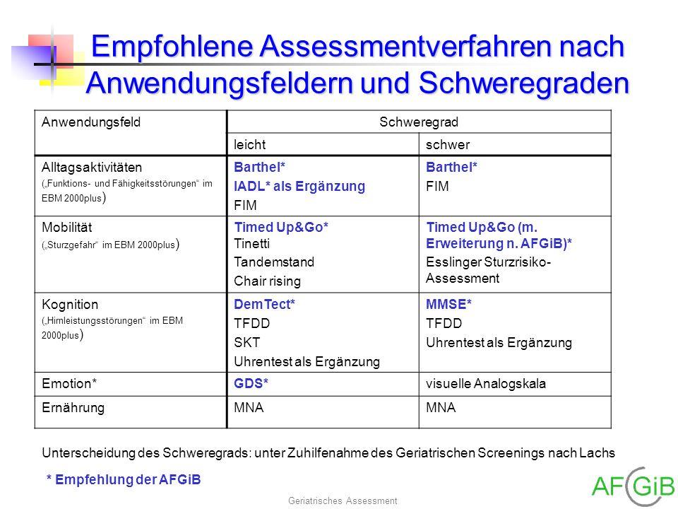 Geriatrisches Assessment Empfohlene Assessmentverfahren nach Anwendungsfeldern und Schweregraden AnwendungsfeldSchweregrad leichtschwer Alltagsaktivit