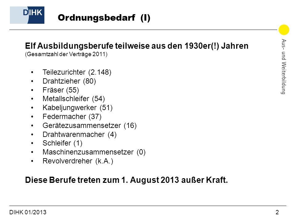 DIHK 01/2013 2 Elf Ausbildungsberufe teilweise aus den 1930er(!) Jahren (Gesamtzahl der Verträge 2011) Teilezurichter (2.148) Drahtzieher (80) Fräser