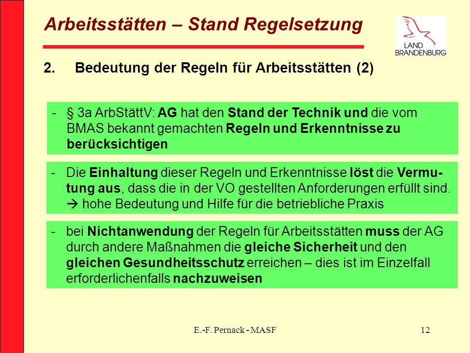 E.-F. Pernack - MASF12 Arbeitsstätten – Stand Regelsetzung 2.Bedeutung der Regeln für Arbeitsstätten (2) -§ 3a ArbStättV: AG hat den Stand der Technik