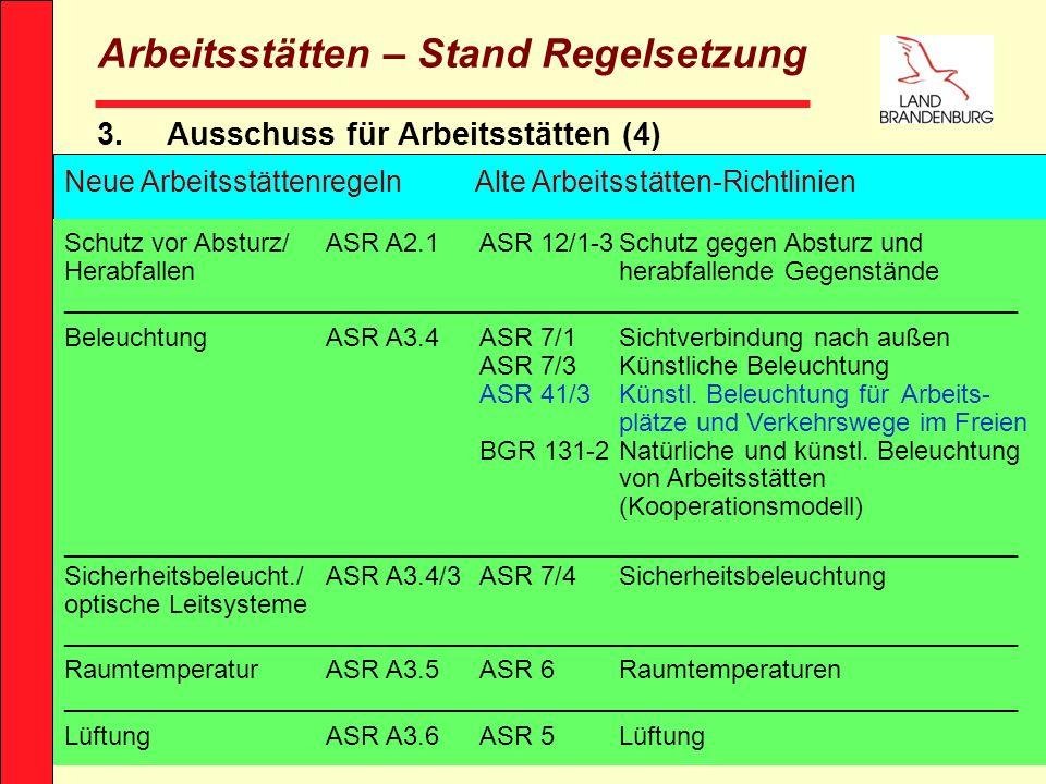 E.-F. Pernack - MASF 20 Arbeitsstätten – Stand Regelsetzung 3.Ausschuss für Arbeitsstätten (4) Neue ArbeitsstättenregelnAlte Arbeitsstätten-Richtlinie