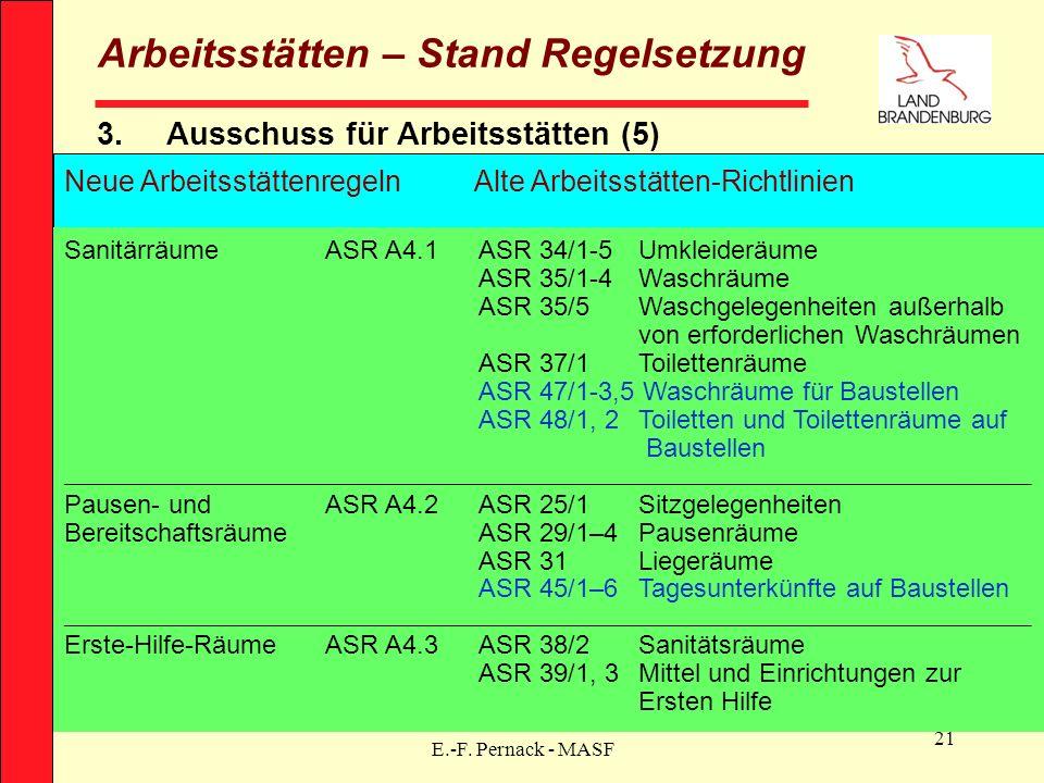 E.-F. Pernack - MASF 21 Arbeitsstätten – Stand Regelsetzung 3.Ausschuss für Arbeitsstätten (5) Neue ArbeitsstättenregelnAlte Arbeitsstätten-Richtlinie