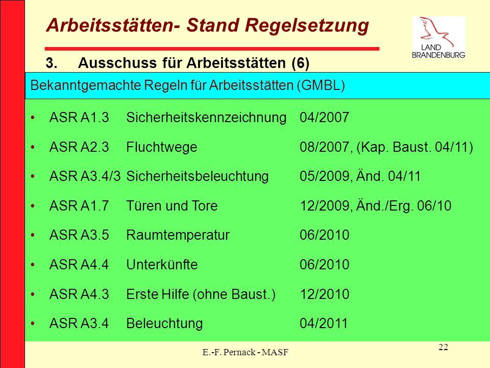 E.-F. Pernack - MASF 22 Arbeitsstätten- Stand Regelsetzung 3.Ausschuss für Arbeitsstätten (6) Bekanntgemachte Regeln für Arbeitsstätten (GMBL) ASR A1.