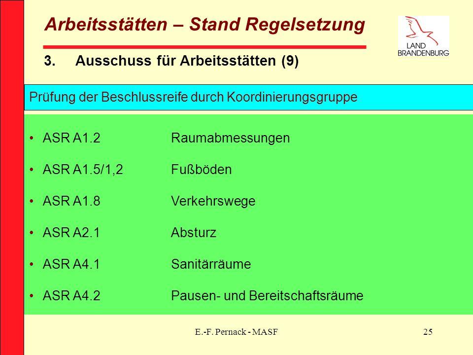 E.-F. Pernack - MASF25 Arbeitsstätten – Stand Regelsetzung 3.Ausschuss für Arbeitsstätten (9) Prüfung der Beschlussreife durch Koordinierungsgruppe AS