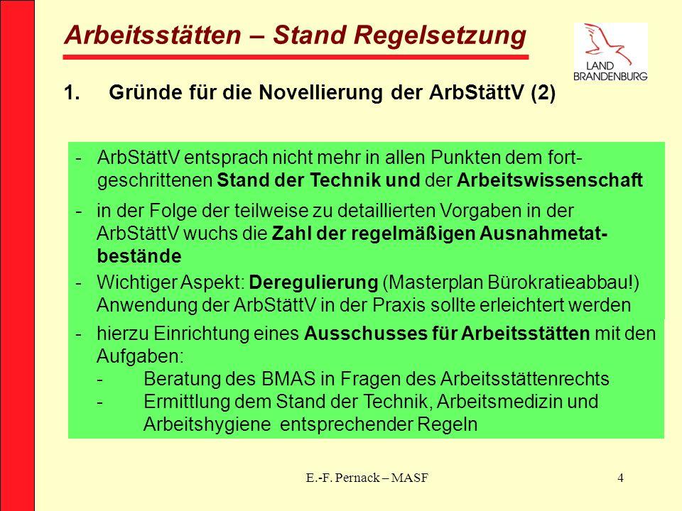 E.-F. Pernack – MASF4 Arbeitsstätten – Stand Regelsetzung 1.Gründe für die Novellierung der ArbStättV (2) -ArbStättV entsprach nicht mehr in allen Pun