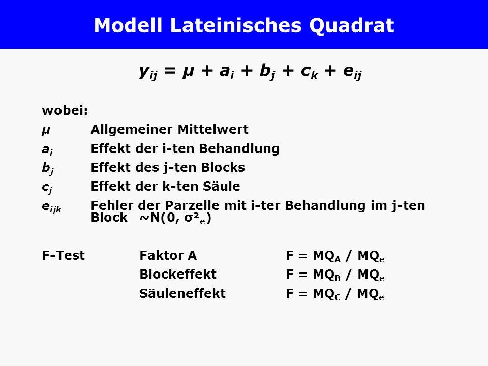 Modell Lateinisches Quadrat y ij = µ + a i + b j + c k + e ij wobei: µ Allgemeiner Mittelwert a i Effekt der i-ten Behandlung b j Effekt des j-ten Blo