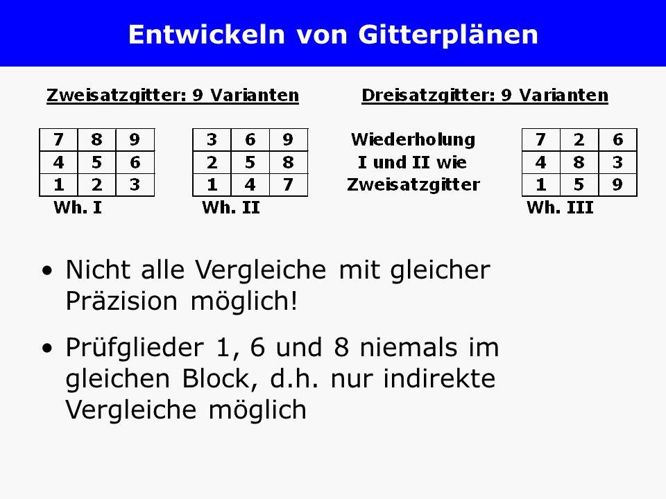 Entwickeln von Gitterplänen Nicht alle Vergleiche mit gleicher Präzision möglich! Prüfglieder 1, 6 und 8 niemals im gleichen Block, d.h. nur indirekte