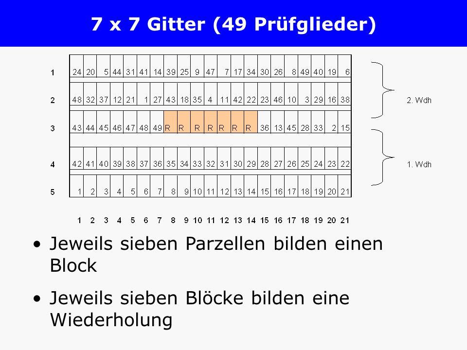 7 x 7 Gitter (49 Prüfglieder) Jeweils sieben Parzellen bilden einen Block Jeweils sieben Blöcke bilden eine Wiederholung