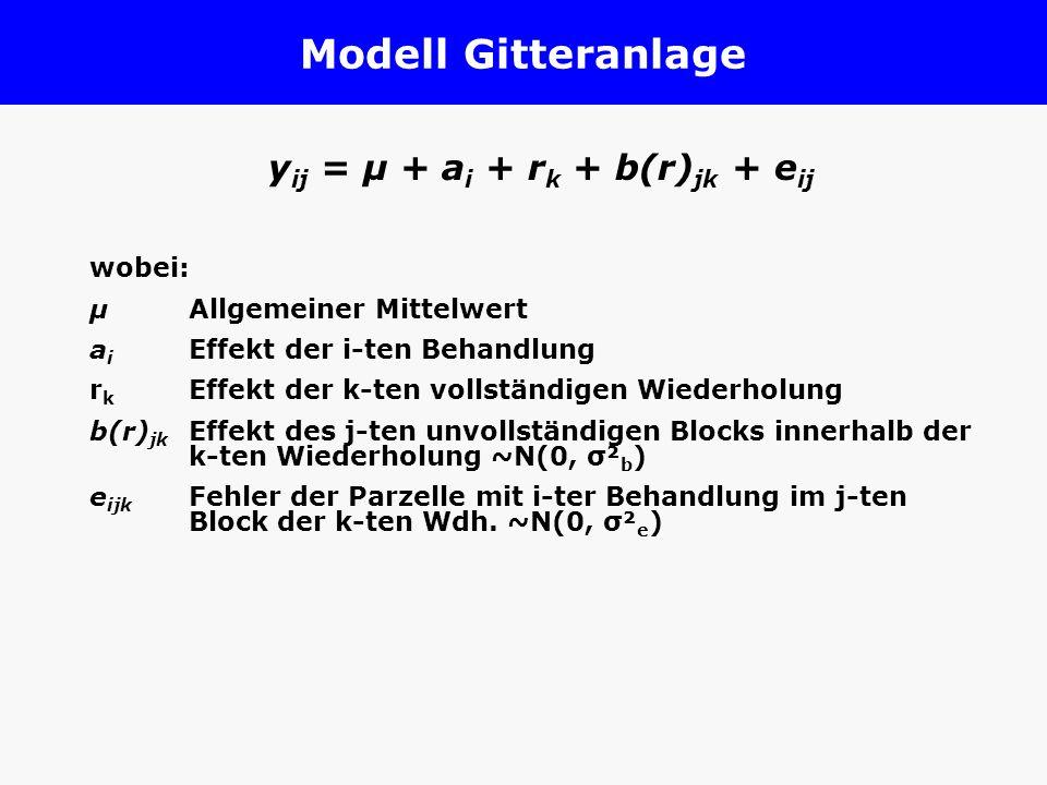 Modell Gitteranlage y ij = µ + a i + r k + b(r) jk + e ij wobei: µ Allgemeiner Mittelwert a i Effekt der i-ten Behandlung r k Effekt der k-ten vollstä