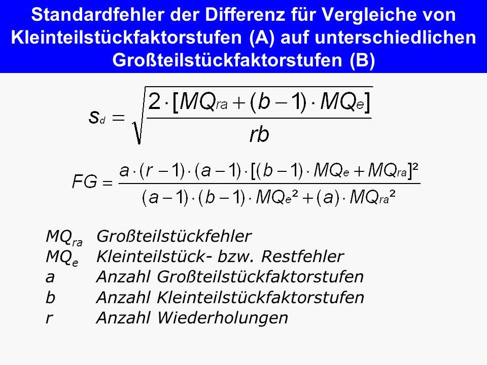 Standardfehler der Differenz für Vergleiche von Kleinteilstückfaktorstufen (A) auf unterschiedlichen Großteilstückfaktorstufen (B) MQ ra Großteilstück