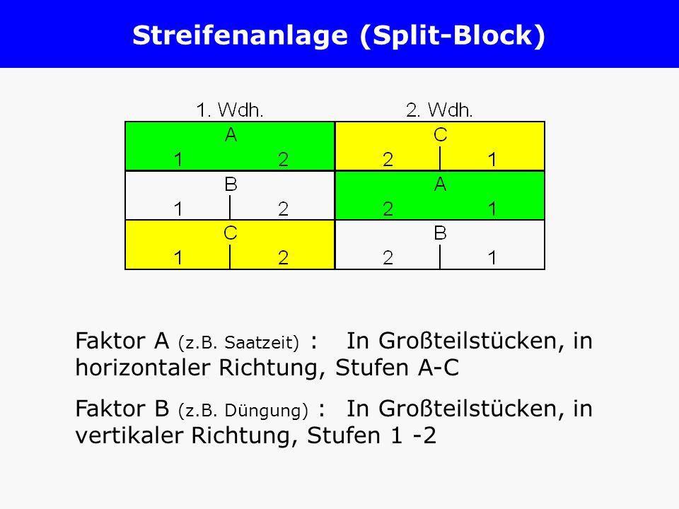 Streifenanlage (Split-Block) Faktor A (z.B. Saatzeit) : In Großteilstücken, in horizontaler Richtung, Stufen A-C Faktor B (z.B. Düngung) : In Großteil