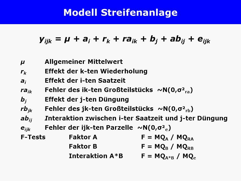 Modell Streifenanlage y ijk = µ + a i + r k + ra ik + b j + ab ij + e ijk µ Allgemeiner Mittelwert r k Effekt der k-ten Wiederholung a i Effekt der i-