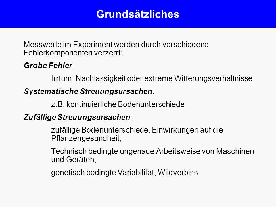 Grundsätzliches Messwerte im Experiment werden durch verschiedene Fehlerkomponenten verzerrt: Grobe Fehler: Irrtum, Nachlässigkeit oder extreme Witter